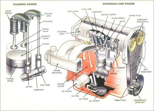 Sun Auto Service Engine Diagram